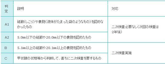 20121201rengoukai-153846.jpg