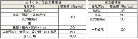 20120820_top.png
